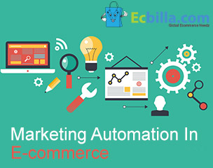 Image result for ecommerce automation